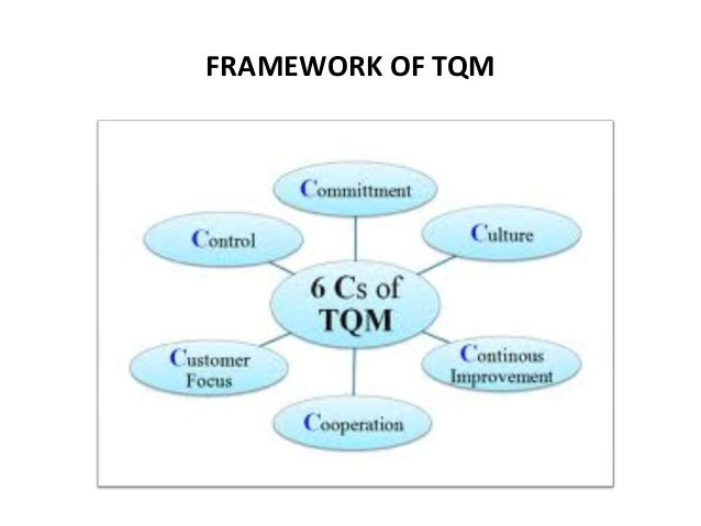 tqm 5 performance objectives This definition explains the meaning of total quality management (tqm) and explains how it seeks to improve the quality of products and services.