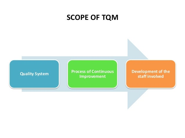 quality management focuses attention on continuous Total quality management (tqm) refers to management methods used to enhance quality and productivity in business organizations tqm is a comprehensive management approach that works horizontally.