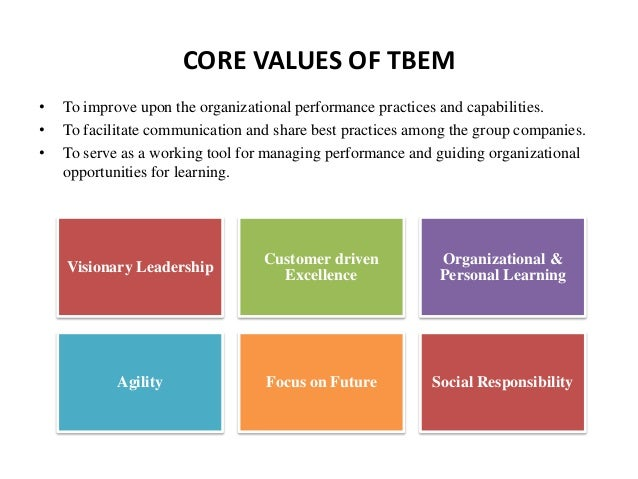 tqm implementation framework for indian companies The present study focuses on total quality management (tqm) implementation in service companies the purpose of the study is to determine the latent factors of the tqm practices implemented as well as the dimensions.
