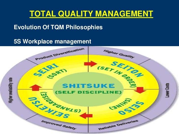 TOTAL QUALITY MANAGEMENTEvolution Of TQM Philosophies5S Workplace management