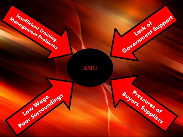 problems prospects of rmg sector in bd This report provides an overview of the rapid growth seen in bangladesh's rmg industry and then describes the main hurdles that exist for buyers when it comes to sourcing in bangladesh.