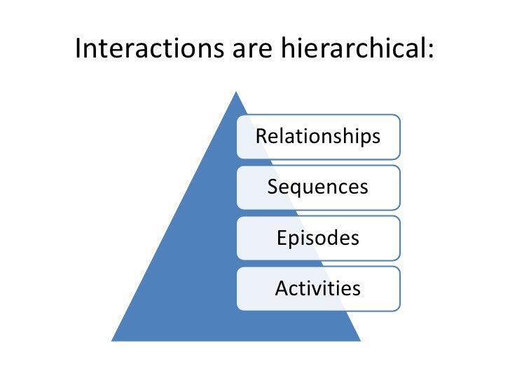u and eritrea relationship marketing