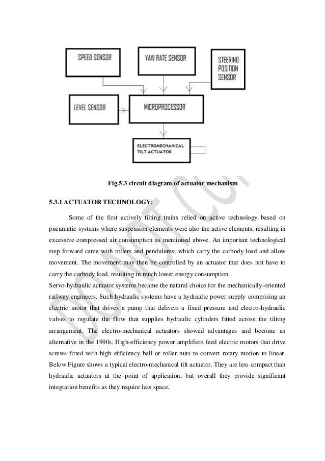 30  fig 5 3 circuit diagram