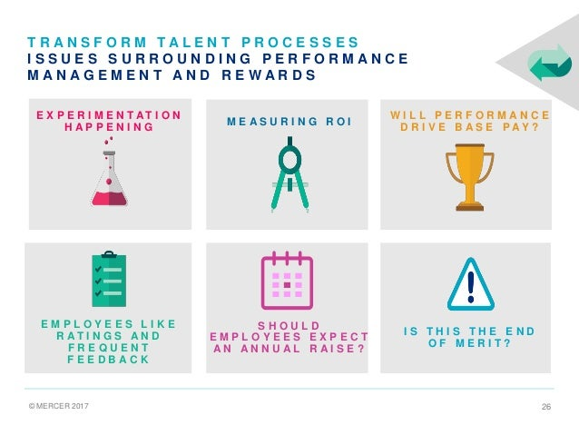 Total rewards framework -developing a compelling employee experience …