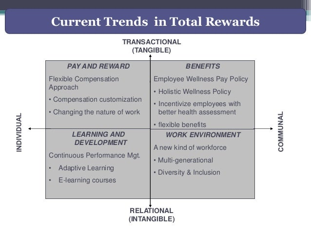 total rewards v traditional approaches to compensation Steps in the classical approach to compensation:  the traditional approach to job evaluation involves the measurement of job duties against a predetermined .