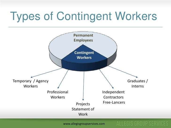 temporary employees vs permanent employees Part-time employees employers often hire part-time or temporary workers to help with increased work demands or seasonal industry fluctuations that sometimes occur in.