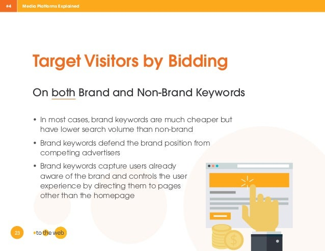 how to run a successful ppc campaign