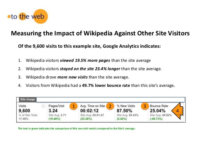 Measuring the Impact of Wikipedia Against Other Site Visitors  Of the 9,600 visits to this example site, Google Analytics ...
