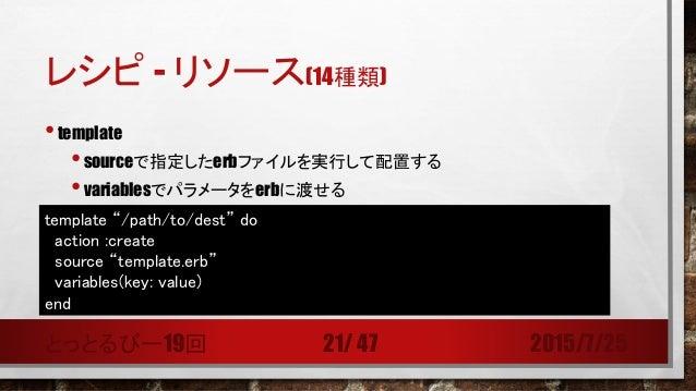 chef template variables - itamae docker