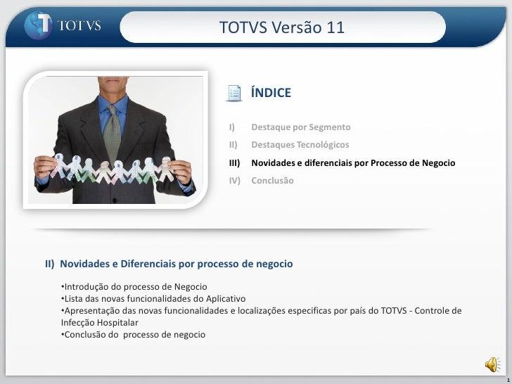 TOTVS Versão 11                                                      ÍNDICE                                              I...