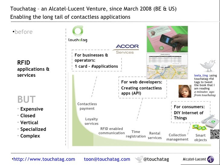 Touchatag – an Alcatel-Lucent Venture, since March 2008 (BE & US) Enabling the long tail of contactless applications  | to...