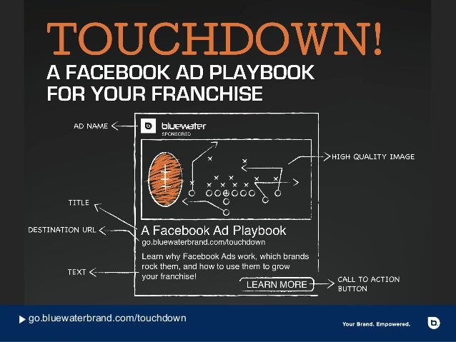 Touchdown A Facebook Ad Playbook For Your Franchise A