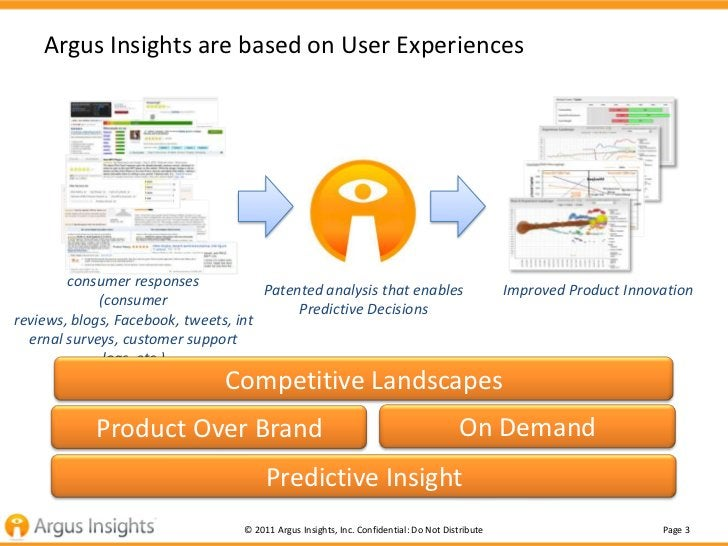 Argus Insights are based on User Experiences        consumer responses                                      Patented analy...