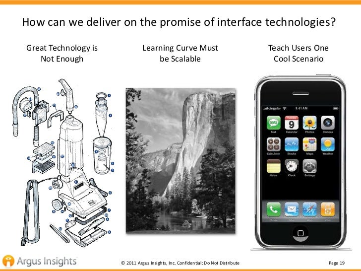 How can we deliver on the promise of interface technologies?Great Technology is             Learning Curve Must           ...