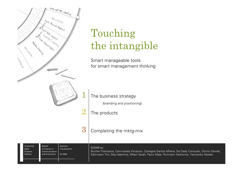 Touching                                                  the intangible                                                  ...