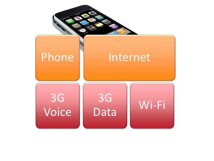 Phone     Internet    3G      3G                Wi-Fi Voice   Data