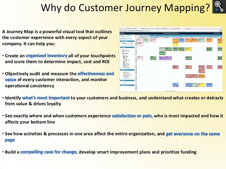 Touchpoint Dashboard Customer Journey Mapping Software - Experience mapping software
