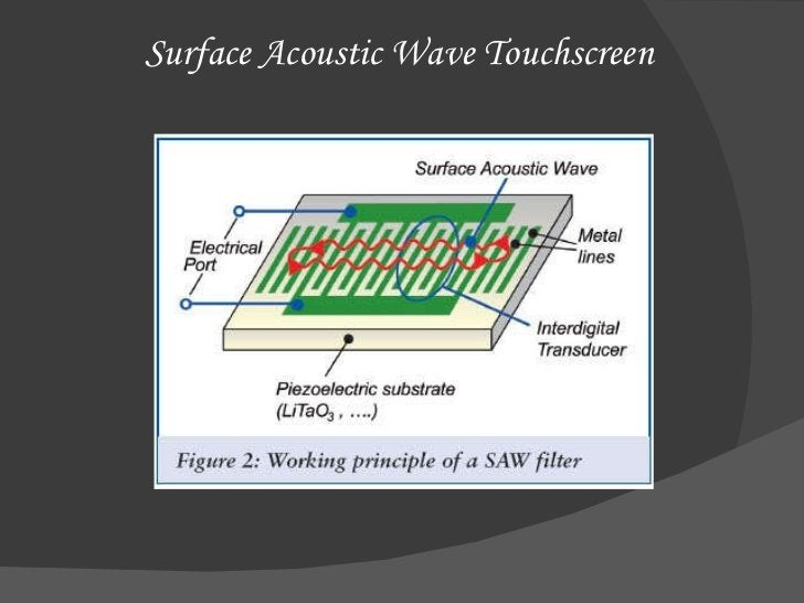 Surface Acoustic Wave Touchscreen