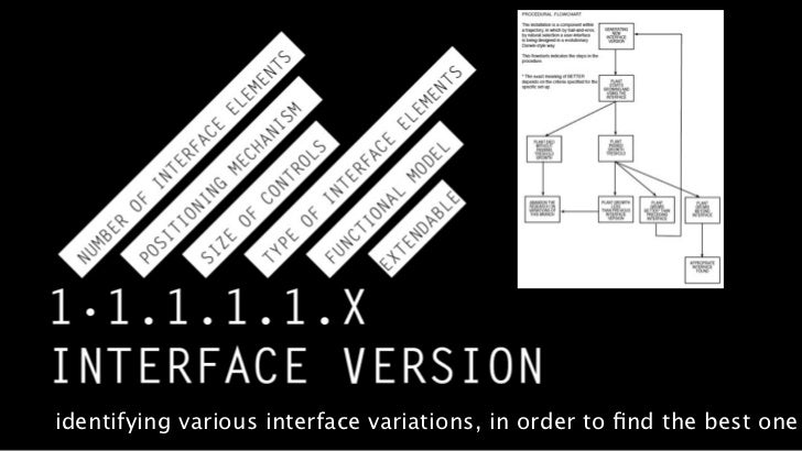 identifying various interface variations, in order to find20the best one
