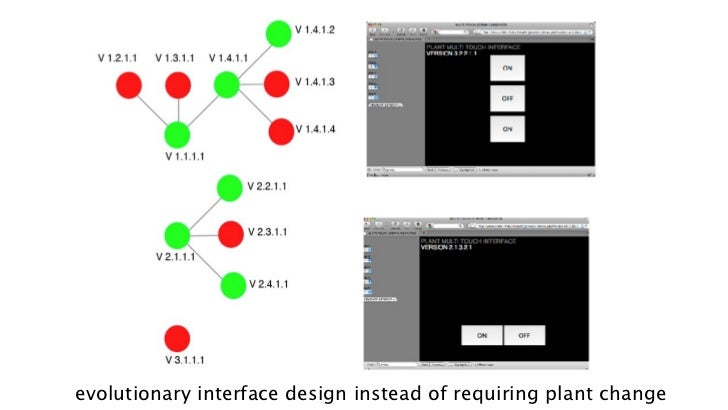 evolutionary interface design instead of requiring plant change