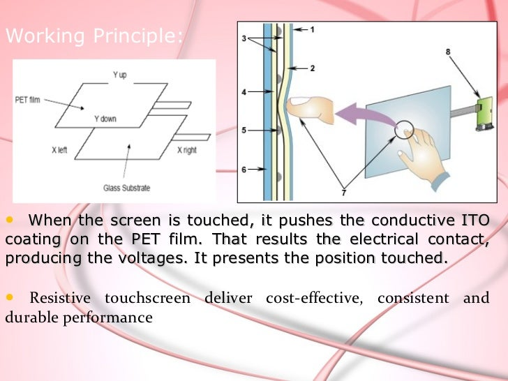 • On the pure glass substrate,Surface Acoustic Wave: there are four piezoelectric transmitting and receiving transducers o...