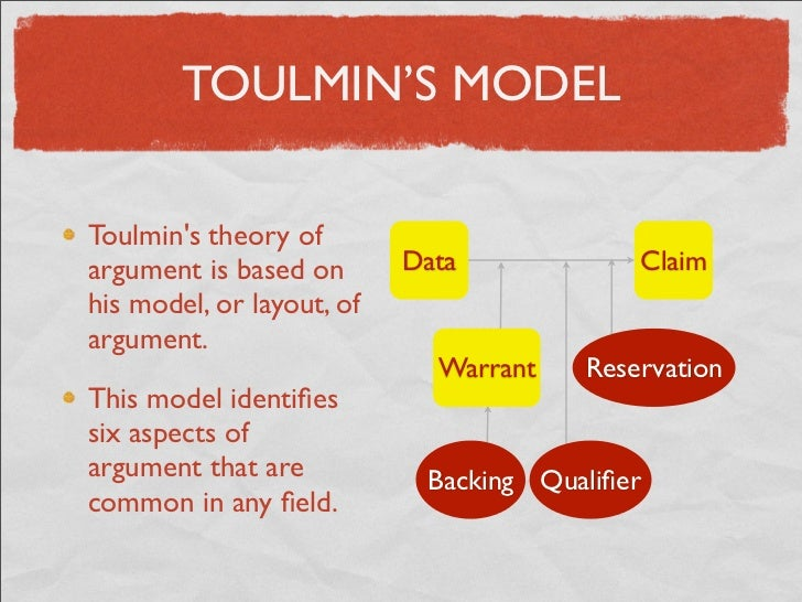 toulmins model - Toulmin Analysis Essay Example