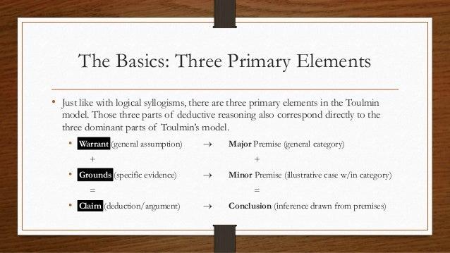 Elements of deductive reasoning
