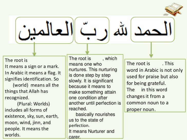 Surah Fatihah Word For Word