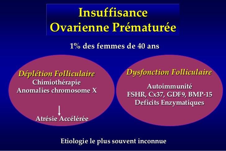 insuffisance ovarienne symptomes