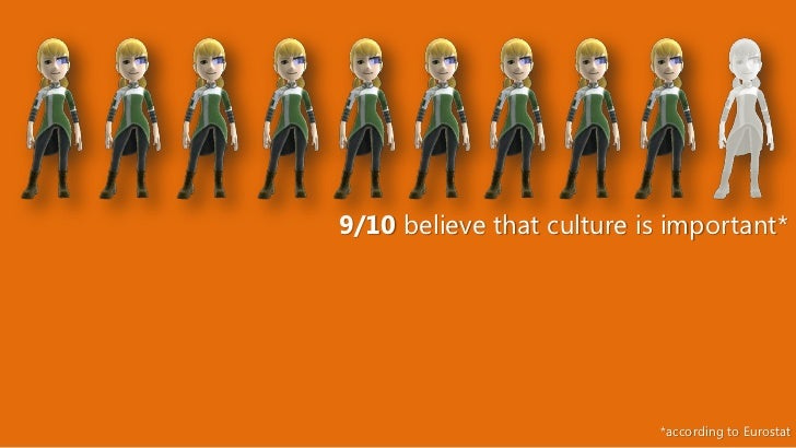 9/10 believe that culture is important*                           *according to Eurostat
