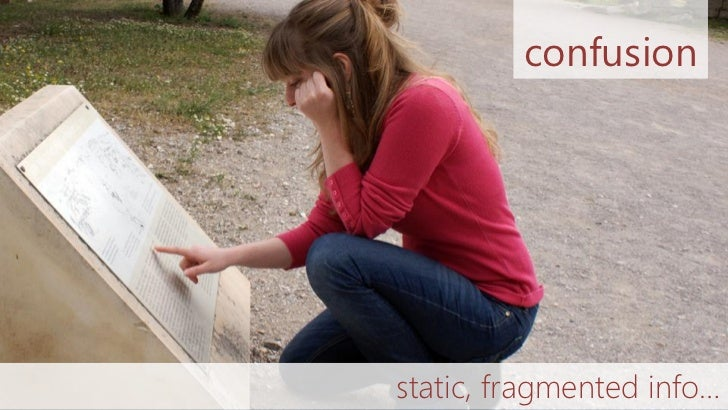 confusionstatic, fragmented info…