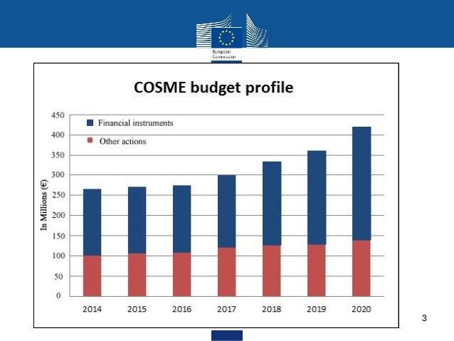 Enhancing European Tourism (COSME)  Slide 3