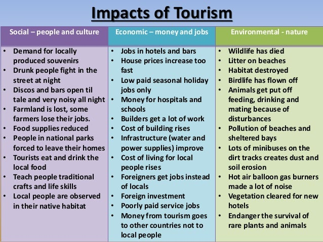 environmental and social impacts of tourism The potential positive environmental impacts of tourism can be to ensure higher water quality and better protection of local nature and natural resources read more below top 4 facts about eco-tourists.