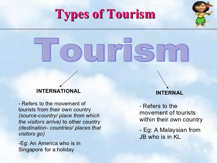 Types of Tourism   Tourism INTERNATIONAL INTERNAL <ul><li>Refers to the movement of tourists from their own country  (sour...