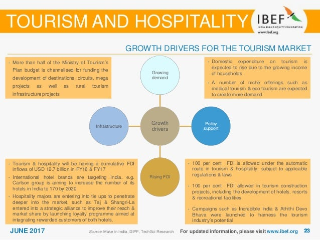 industry report hotel tourism Saudi hospitality sector report  • religious tourism should flourish as the kingdom completes  • about 43% of the hotel supply in makkah and 46% in.