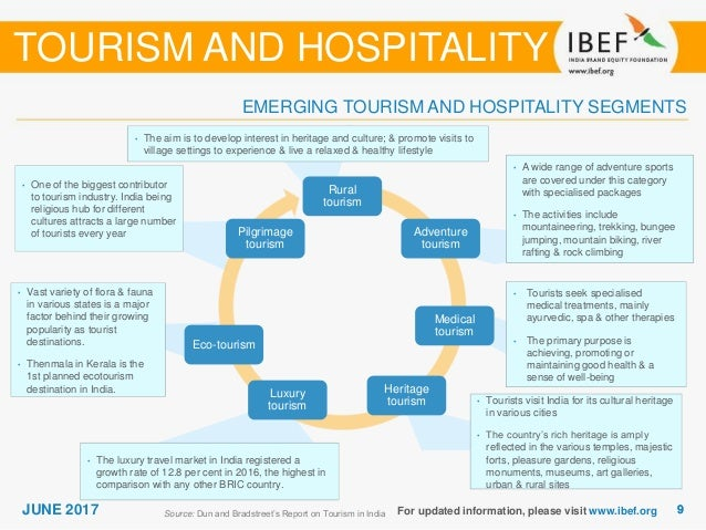 travel and tourism largest segment of the hospitality industry essay 4 sectors of the hospitality industry tourism essay it is the largest segment of the hospitality industry in the india travel and tourism industry ranked.