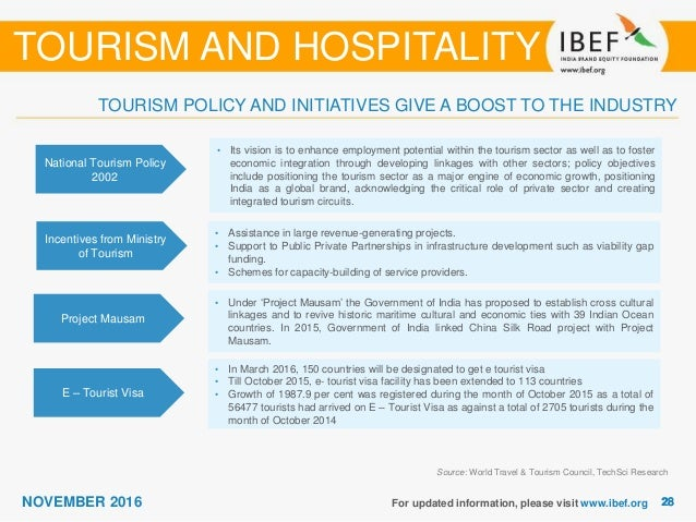 role of private sectors in tourism industry
