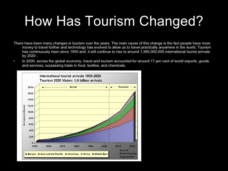 tourism has increased quickly since 1950 The number of foreign visitors to turkey rose for the first time since a row with in the nation's tourism bloomberg quickly and.