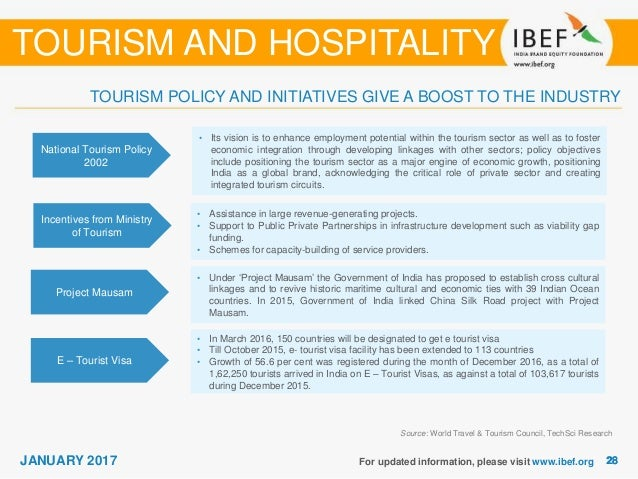 siwes report on hospitality and tourism School of tourism, hospitality and event management college  of law  students must use computer to write their report with font of 12 (arial)  2 the line spacing should be  and/or observation during industrial training.