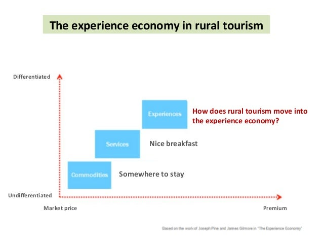 Tourism Experience: Tourism, Landscapes, Authenticity And The Experience