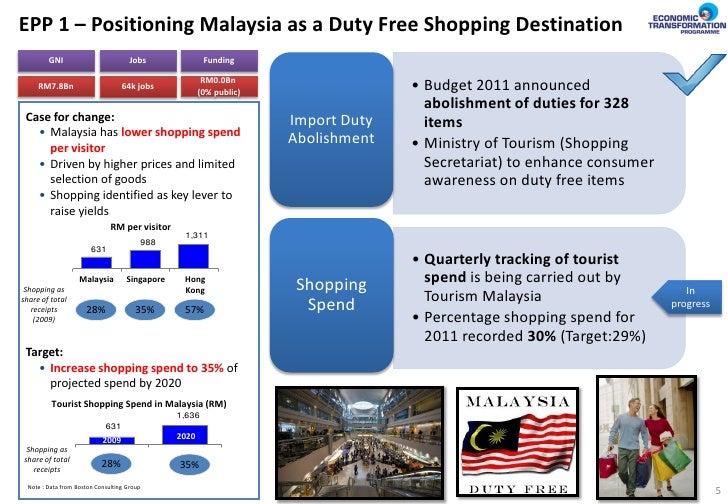 National Key Economic Area Tourism 12 5 2012