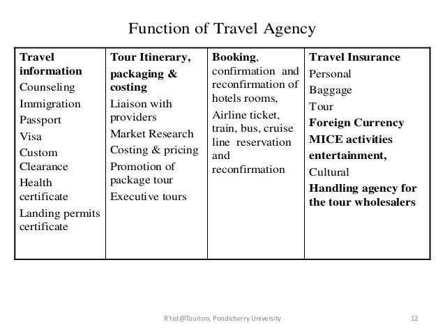 Travel Agent Vs Wholesalers