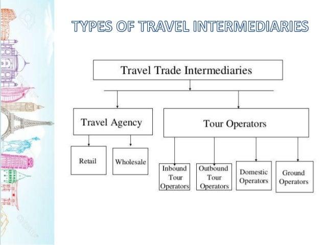 Tourism Distribution Channel