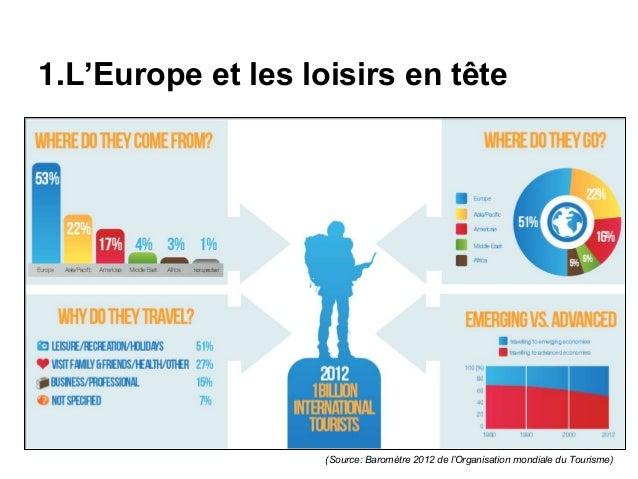 office de tourisme paris statistiques