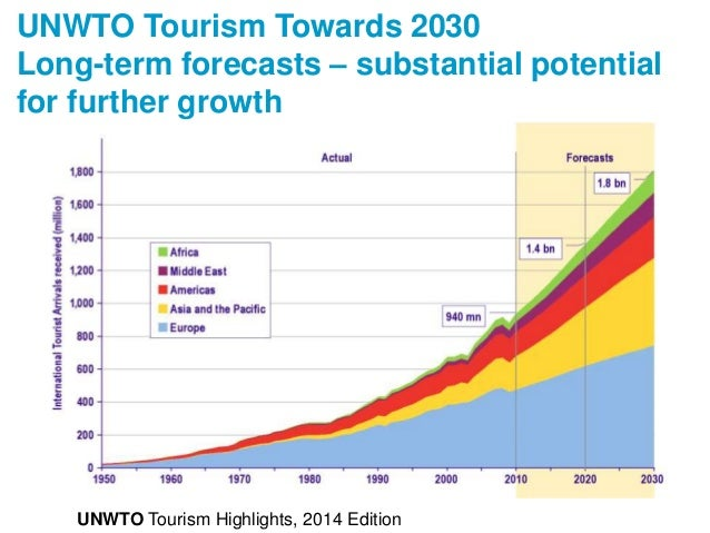 Short Essay on Tourism (538 Words)