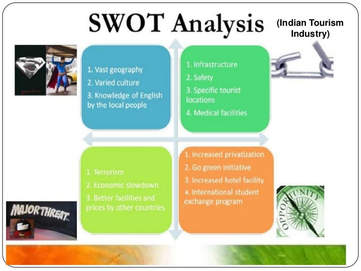 Swot analysis for hong kong tourism