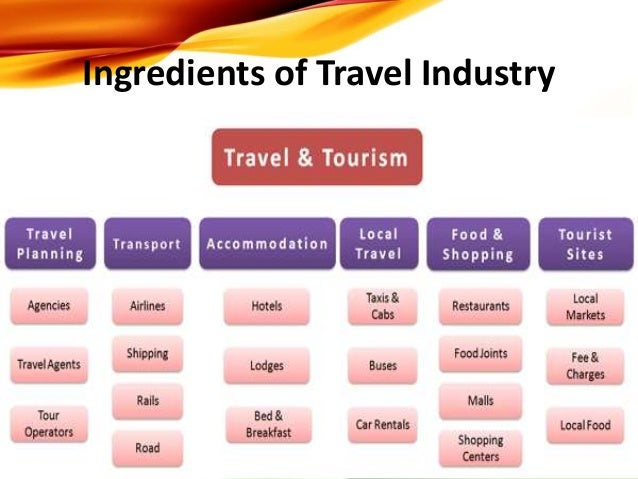 tourism industry in india This gave india the fifth rank among countries with the fastest growing tourism industry india has a large medical tourism sector which is expected to grow at an estimated rate of 30.