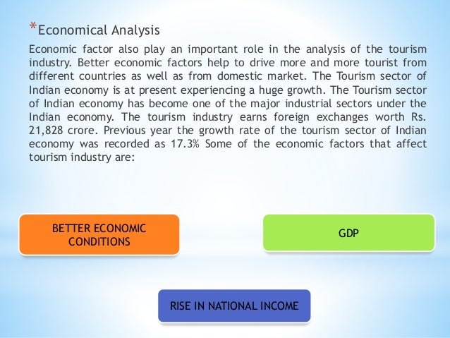economic factors affecting tourism Economic factors: economic factors have remained a major factor behind the high demand in the tourism sector globally in 2016 the labor market has continued to grow stronger and with it consumer spending.