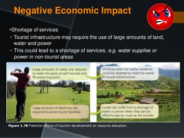 nagative impact of economic