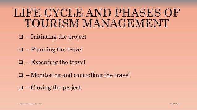 New Phases Travel Case
